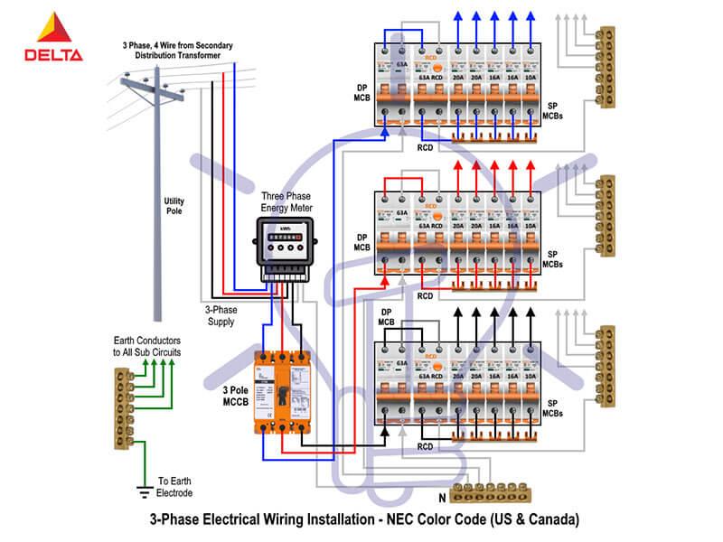 sơ đồ đấu dây tủ điện 3 pha