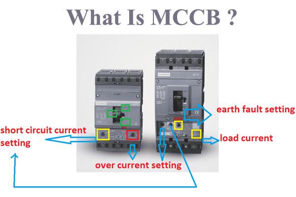Mccb là gì?